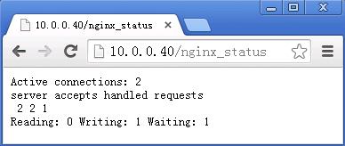 nginx_status
